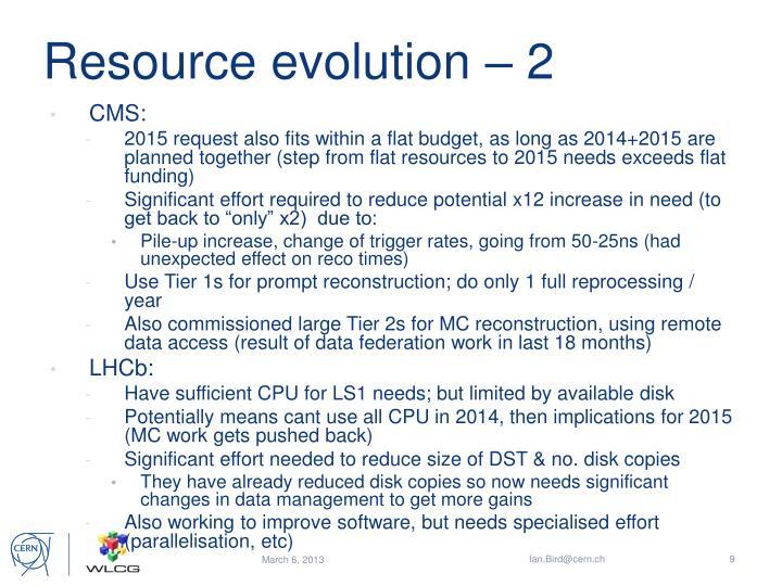 Resource evolution – 2