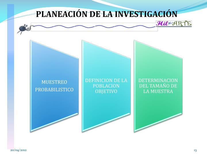 PLANEACIÓN DE LA INVESTIGACIÓN