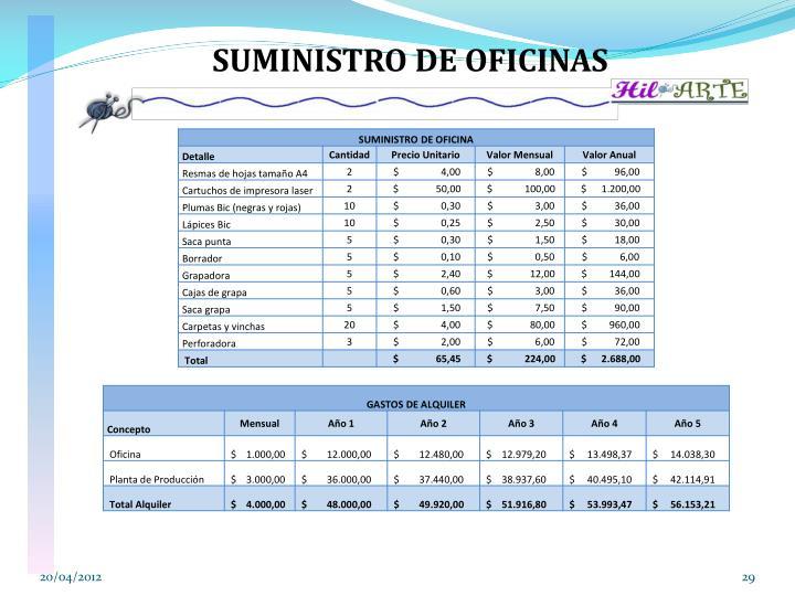 SUMINISTRO DE OFICINAS