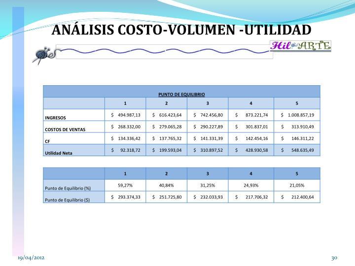 ANÁLISIS COSTO-VOLUMEN -UTILIDAD