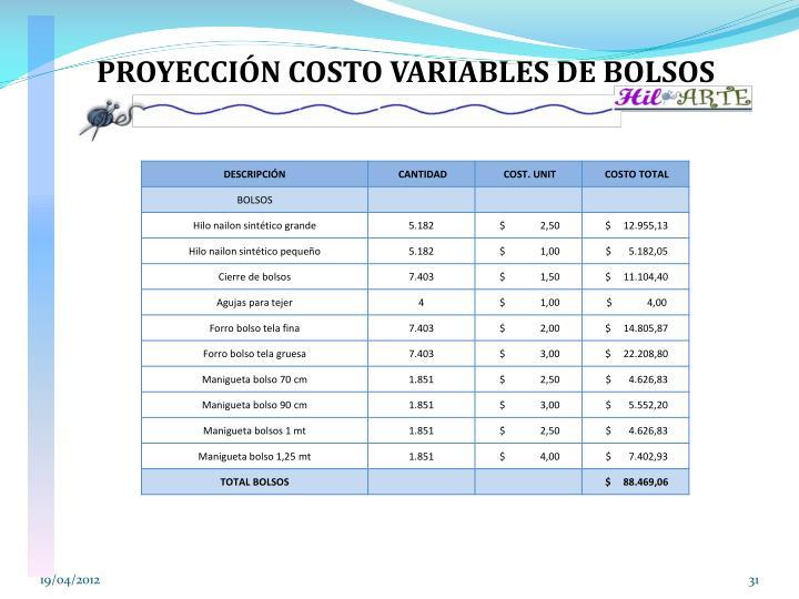 PROYECCIÓN COSTO VARIABLES DE BOLSOS