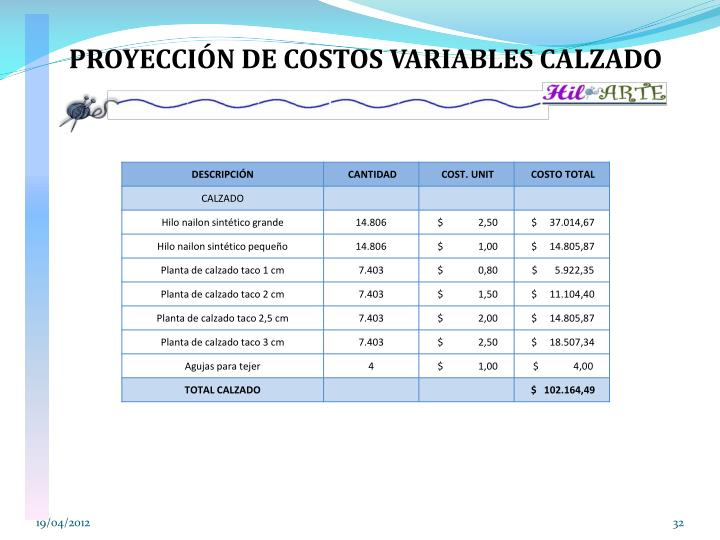 PROYECCIÓN DE COSTOS VARIABLES CALZADO