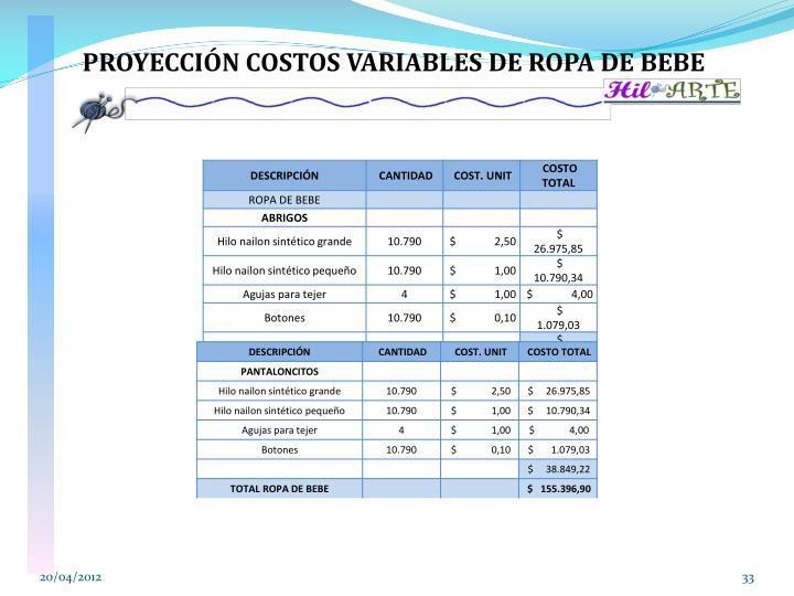 PROYECCIÓN COSTOS VARIABLES DE ROPA DE BEBE