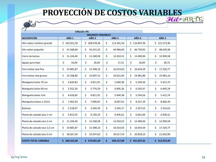 PROYECCIÓN DE COSTOS VARIABLES