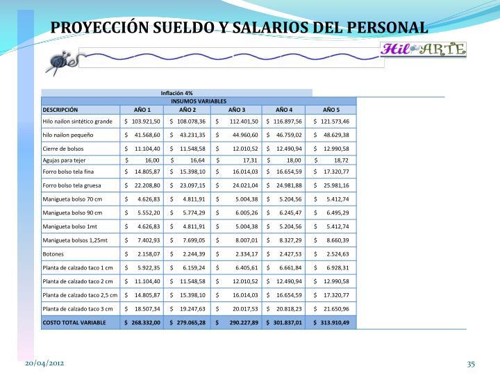 PROYECCIÓN SUELDO Y SALARIOS DEL PERSONAL