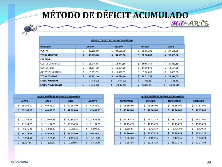 MÉTODO DE DÉFICIT ACUMULADO