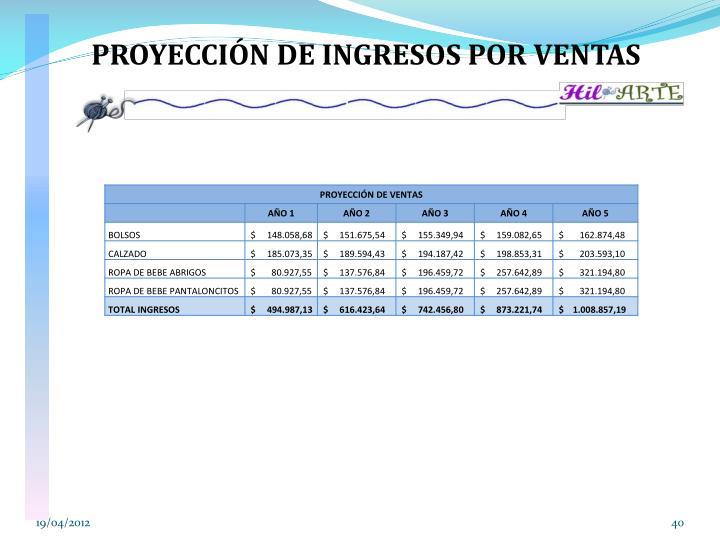 PROYECCIÓN DE INGRESOS POR VENTAS