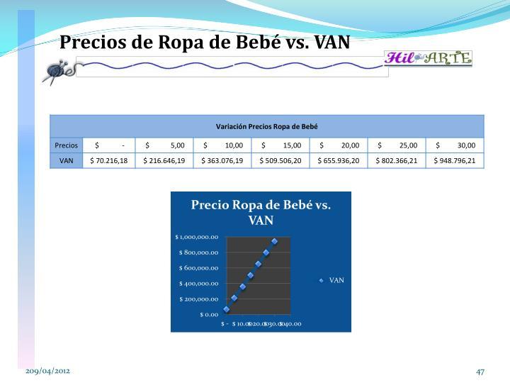 Precios de Ropa de Bebé vs. VAN