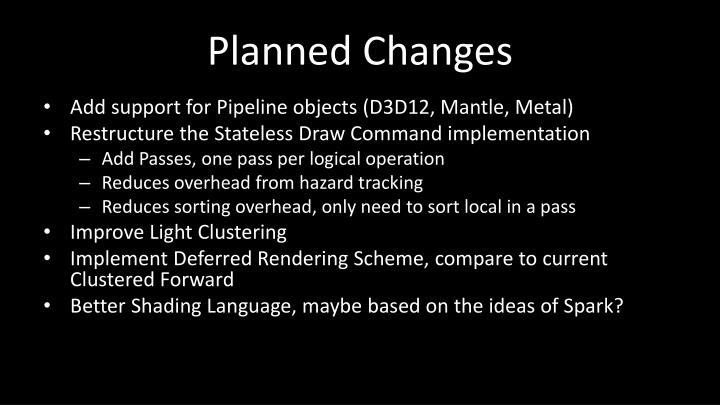 Planned Changes