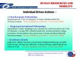 human resources and mobility12