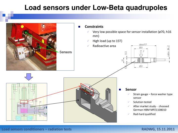 Load sensors under Low-Beta quadrupoles