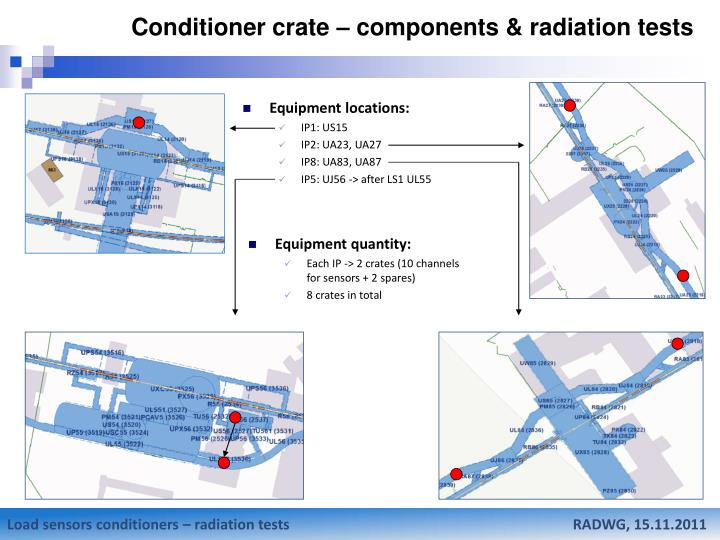 Conditioner crate – components & radiation tests