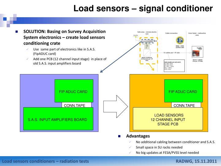 Load sensors – signal conditioner