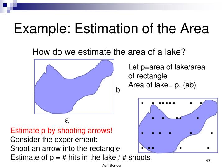 Example: Estimation of the Area