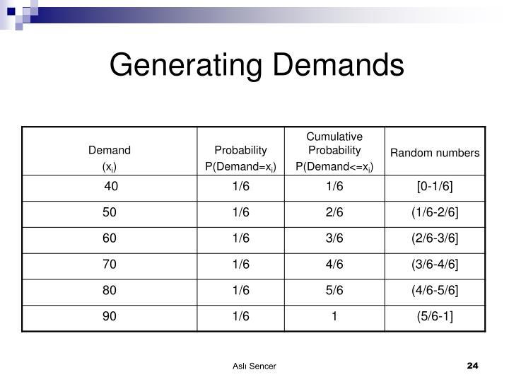 Generating Demands