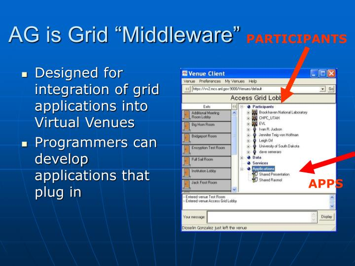 "AG is Grid ""Middleware"""