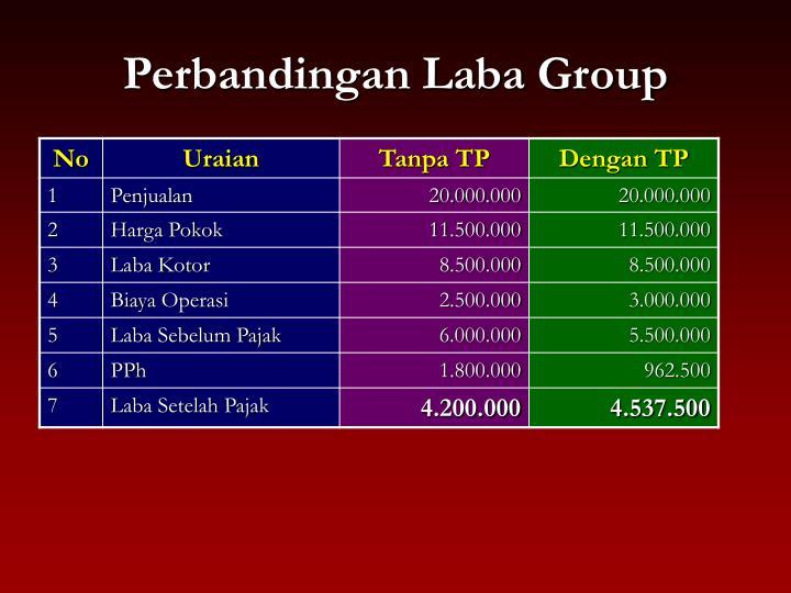 Perbandingan Laba Group