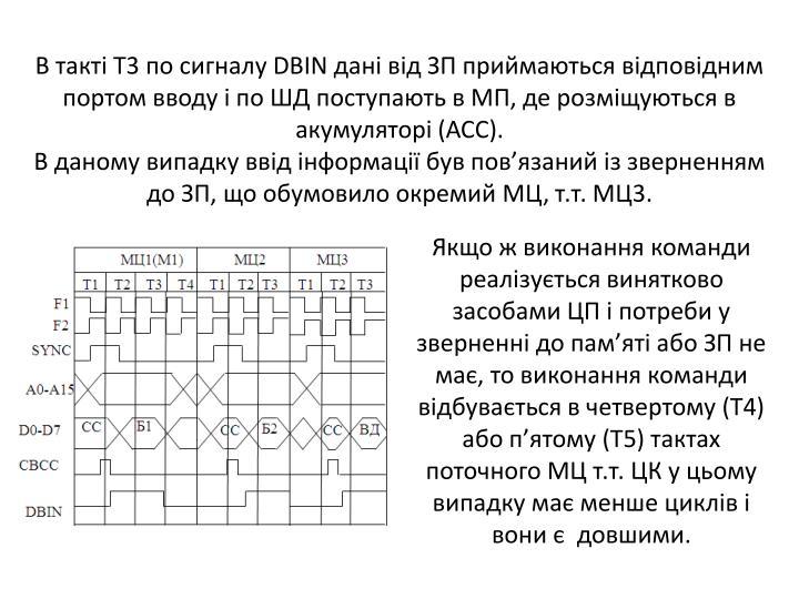 3   DBIN             ,     ().