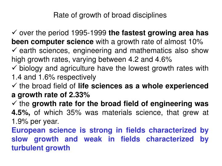 Rate of growth of broad disciplines
