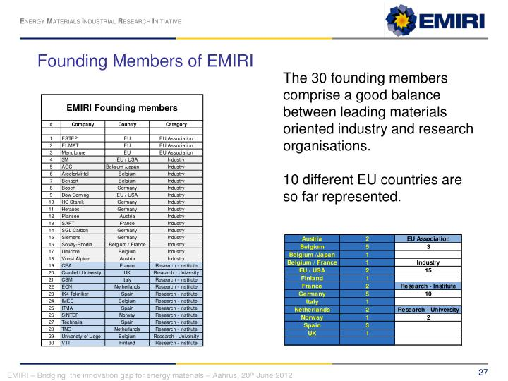 Founding Members of EMIRI