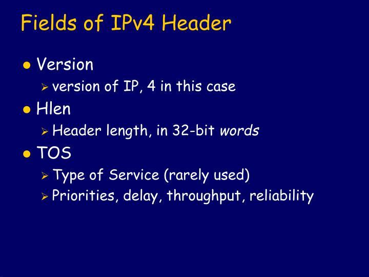 Fields of IPv4 Header