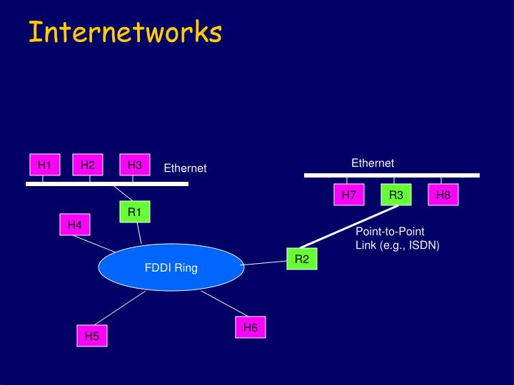 Internetworks