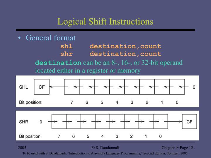 Logical Shift Instructions