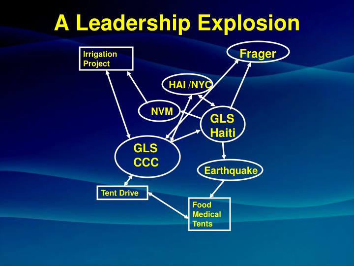 A Leadership Explosion