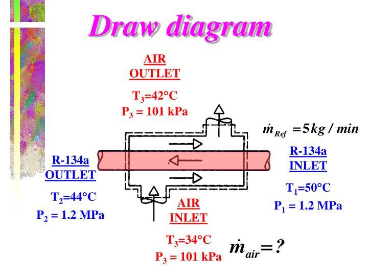Draw diagram