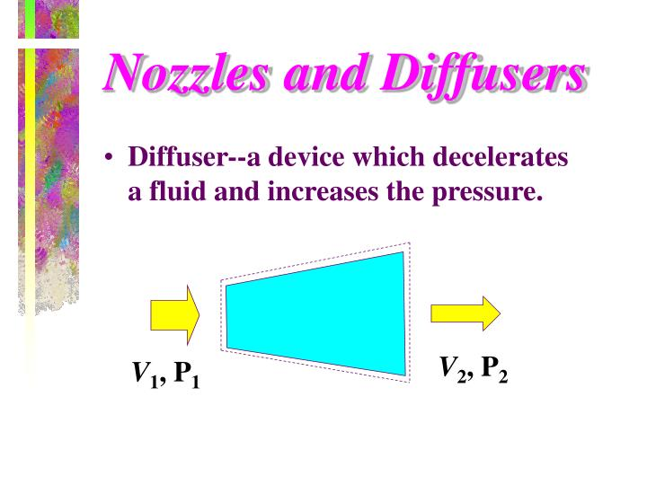 Nozzles and Diffusers