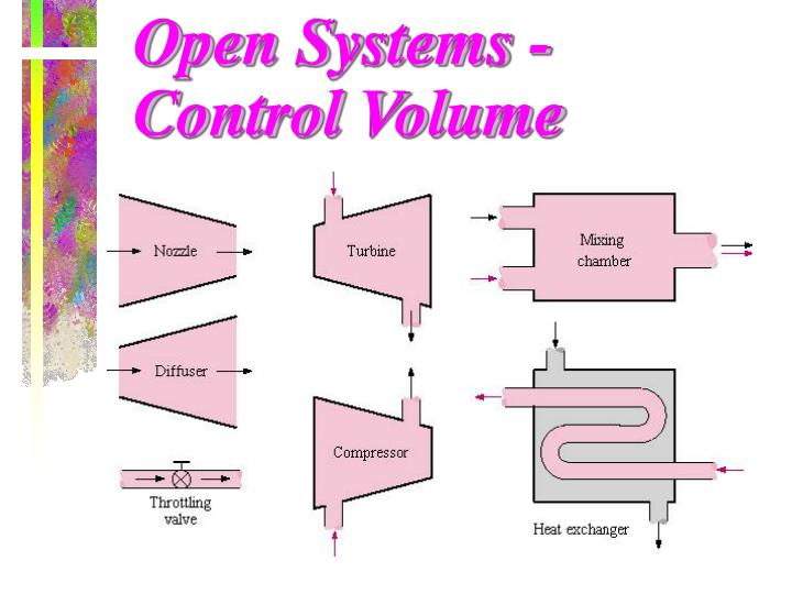 Open Systems - Control Volume