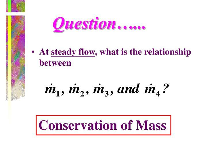 Question…...