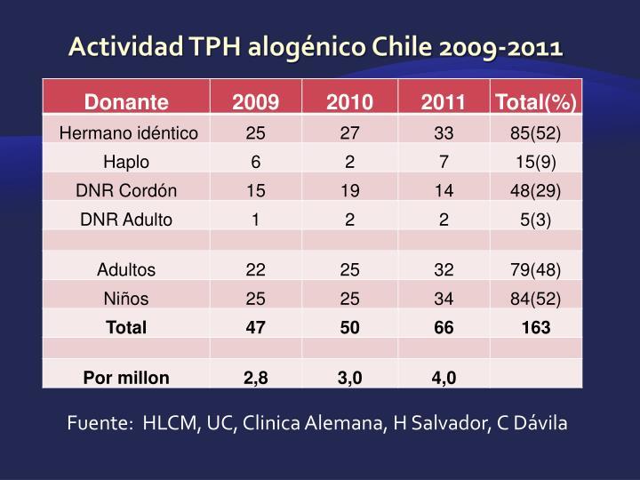 Actividad TPH alogénico Chile 2009-2011