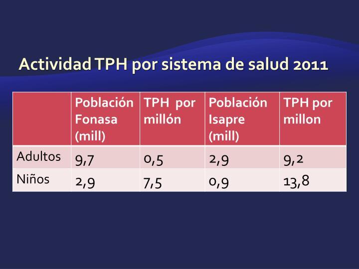 Actividad TPH por sistema de salud 2011