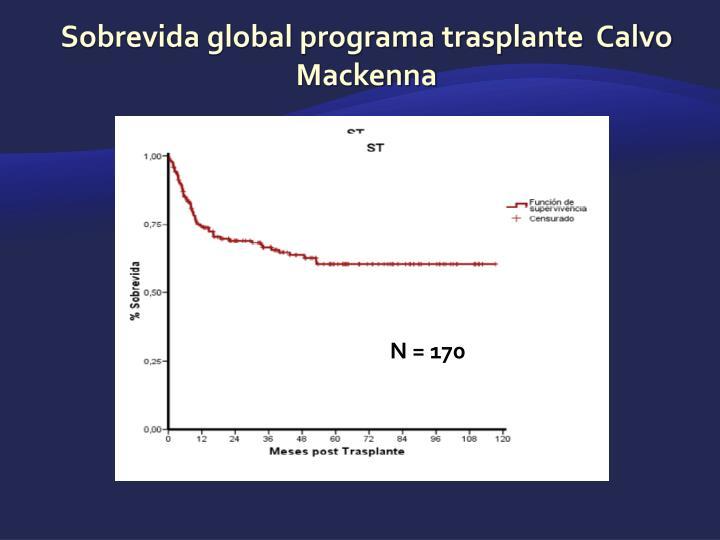 Sobrevida global programa trasplante  Calvo Mackenna