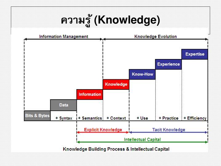 ความรู้