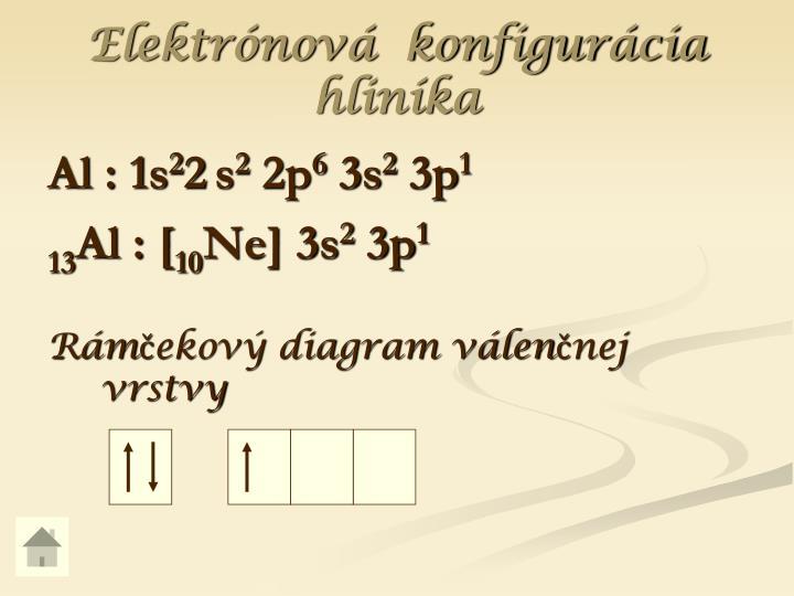 Elektrónová  konfigurácia hliníka