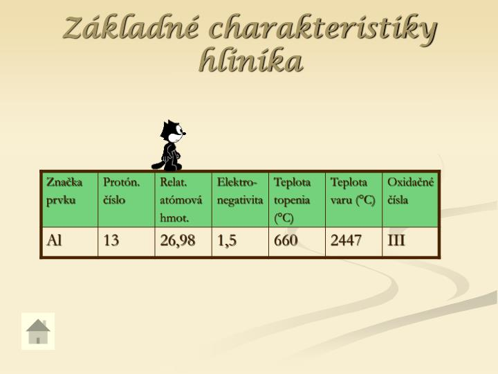 Základné charakteristiky hliníka