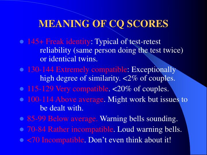 MEANING OF CQ SCORES