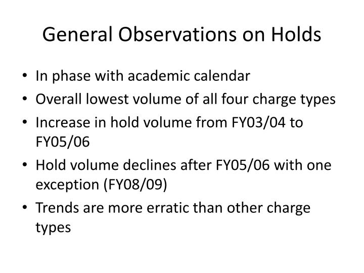 General Observations on Holds