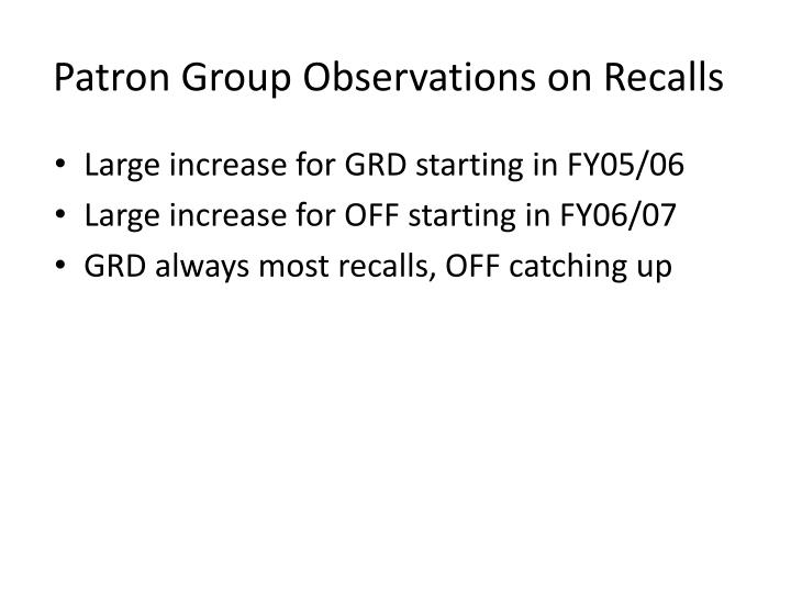 Patron Group Observations on Recalls