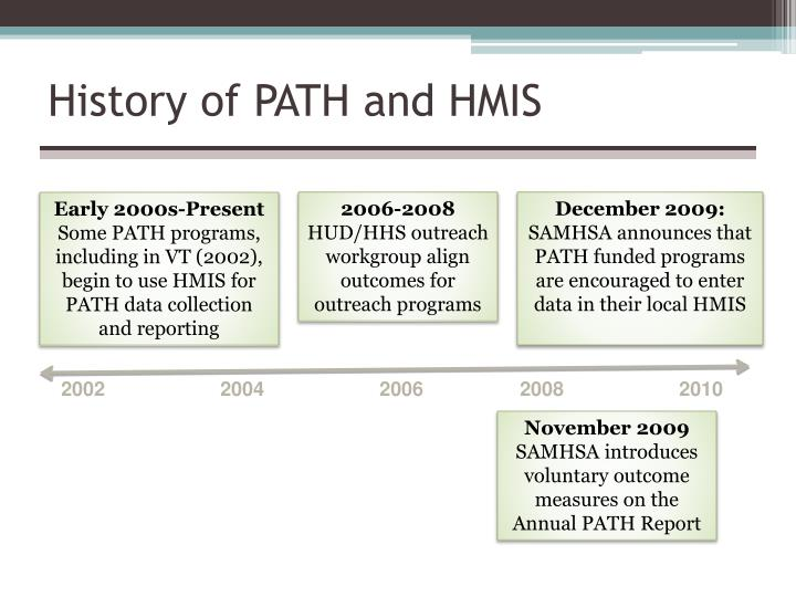 History of PATH and HMIS