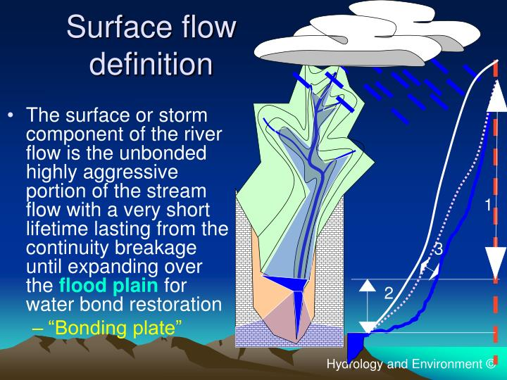 Surface flow definition