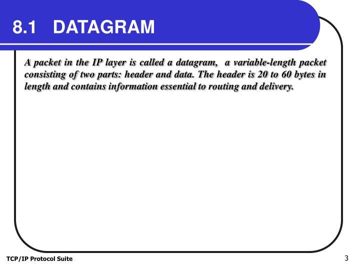 8.1   DATAGRAM
