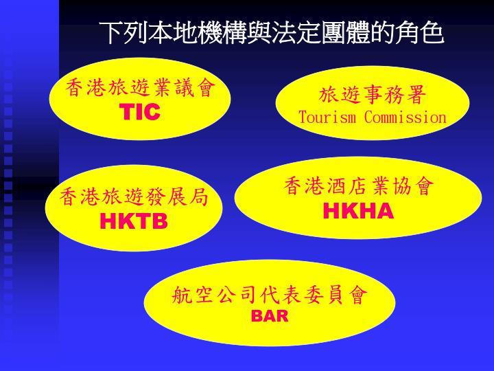 下列本地機構與法定團體的角色