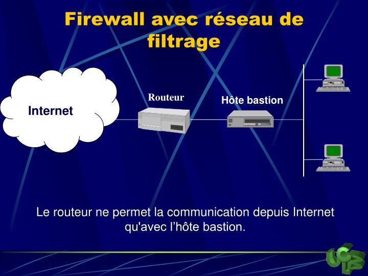 Firewall avec réseau de filtrage
