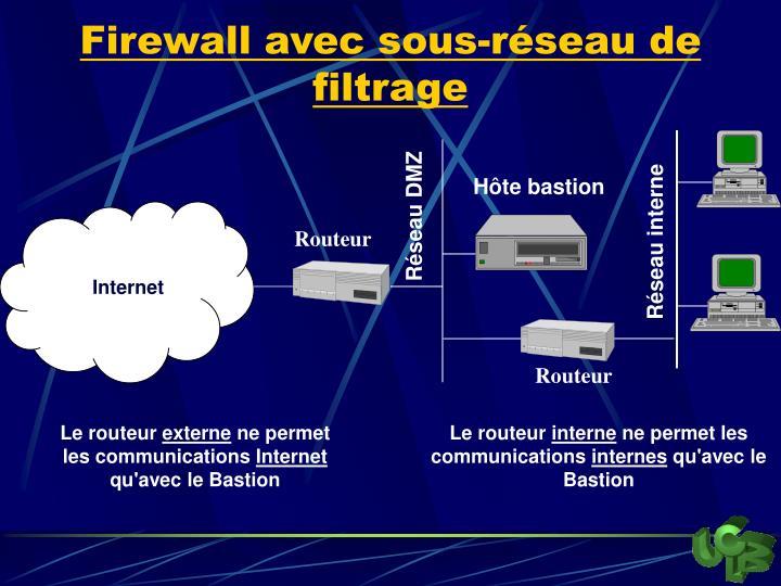 Firewall avec sous-réseau de filtrage
