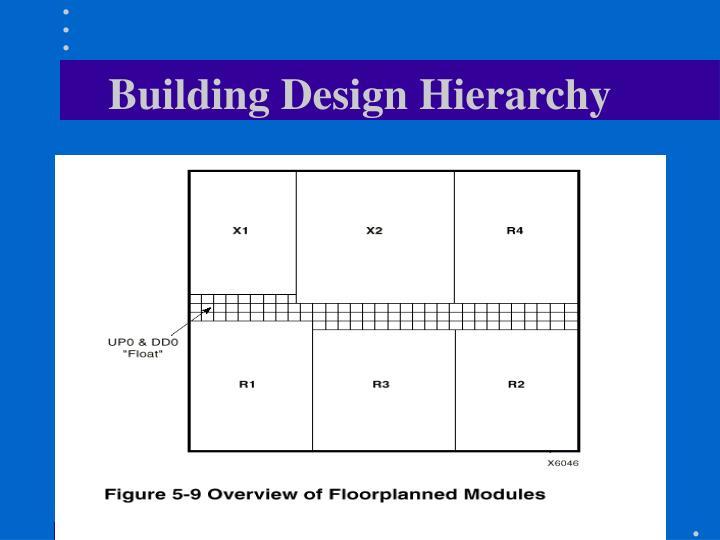 Building Design Hierarchy