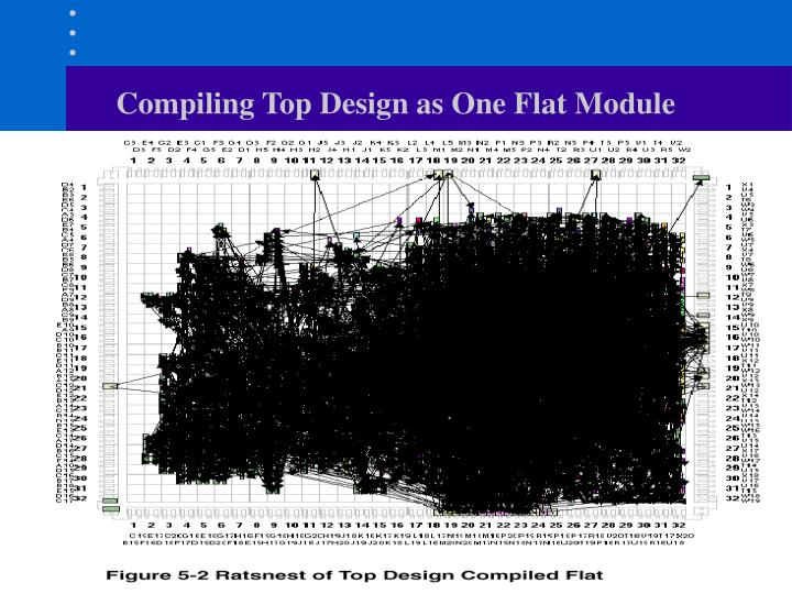 Compiling Top Design as One Flat Module