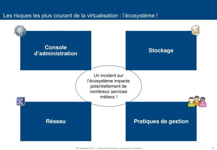 Les risques les plus courant de la virtualisation : l'écosystème !
